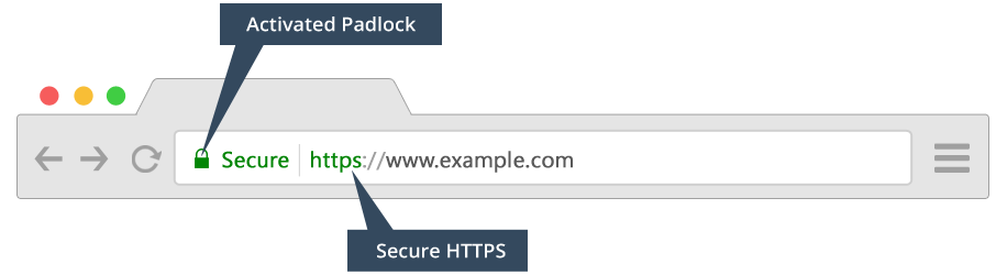 activated padlock secure https