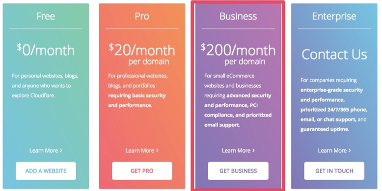 cloudflare ssl pricing