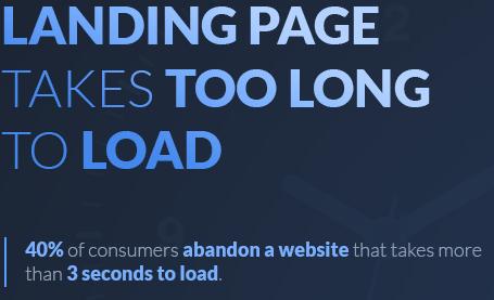 landing page loading stat