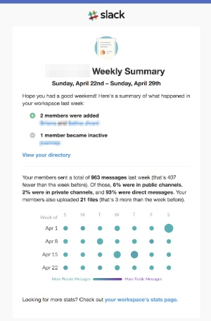 slack weekly summary