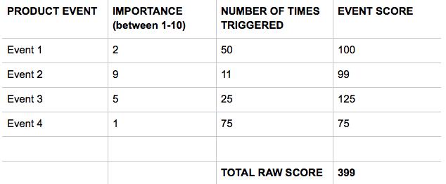 total raw score sherlock