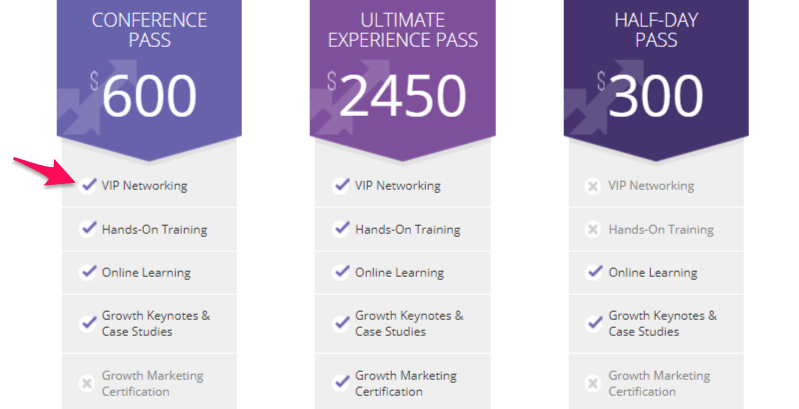 passes to growth marketing conference 2018