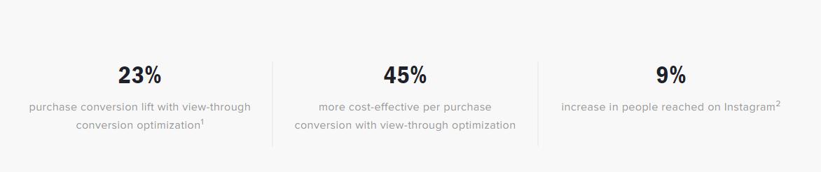 23 percent conversion lift