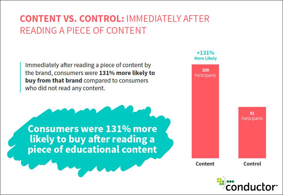content vs control