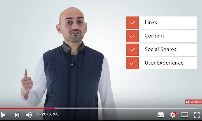 neil patel content strategy