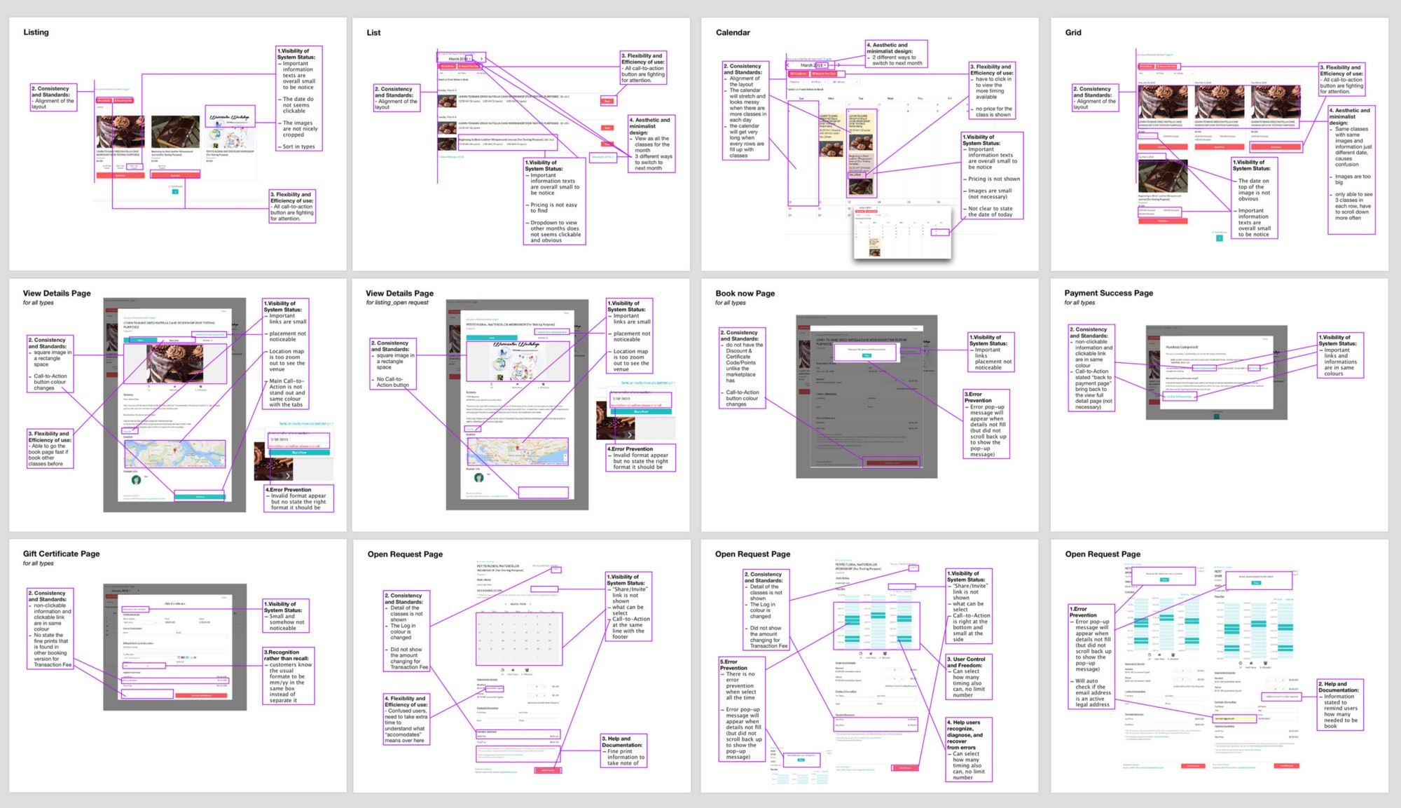 how pages contribute to user experience