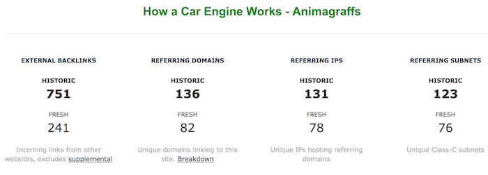 car backlinks