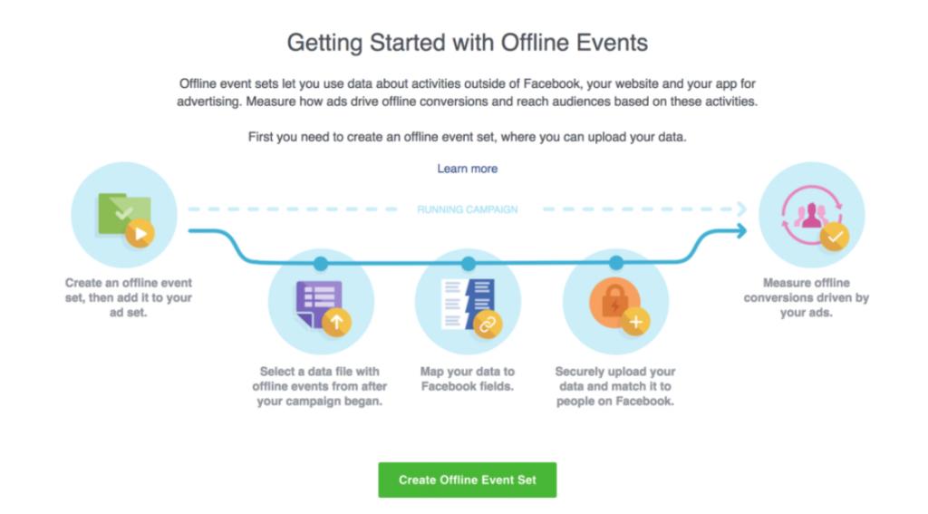 Creating offline events