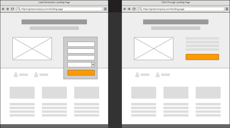 lead-generation-vs-click-through-landing-pages
