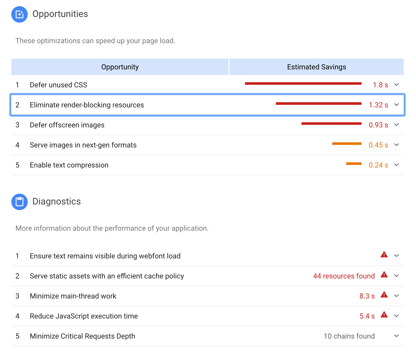 Google PageSpeed Insights - Results
