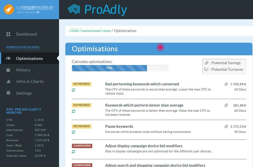 example of ProAdly for PPC management
