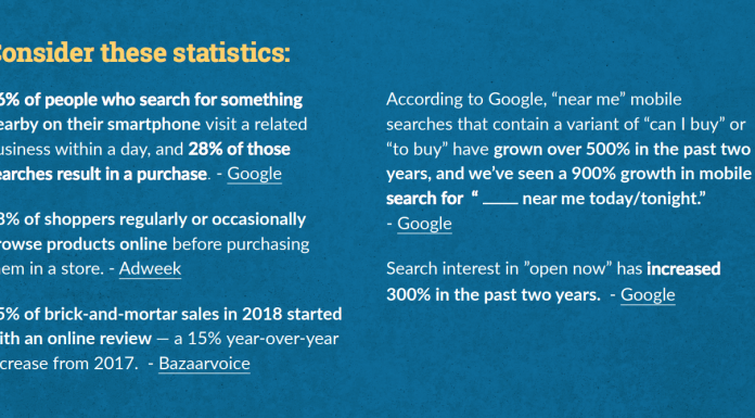 Local SEO for Franchise Marketing: How People Buy Now (+ Free Guide!)