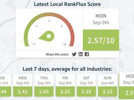 Local RankFlux Screenshot