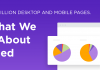 We Analyzed 5.2 Million Desktop and Mobile Pages. Here's What We Learned About Page Speed