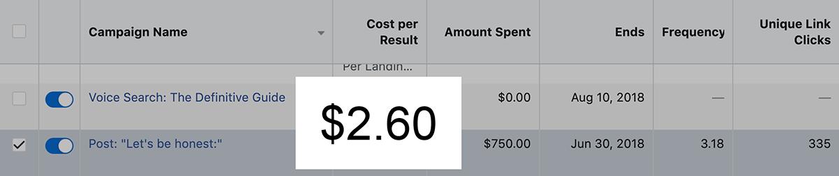 Facebook Ads – High cost per click