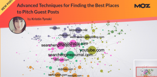 Becoming an Industry Thought Leader: Advanced Techniques for Finding the Best Places to Pitch Guest Posts