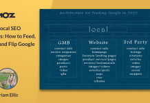 2020 Local SEO Success: How to Feed, Fight, and Flip Google