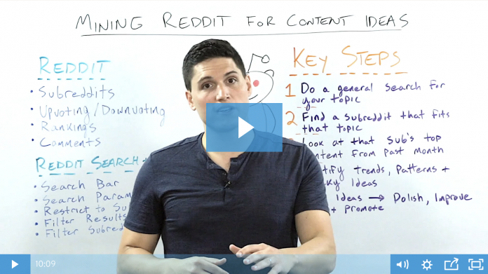 Mining Reddit for Content Ideas in 5 Steps - Whiteboard Friday