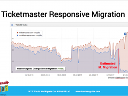 TicketMaster Mobile Subdomain Migration