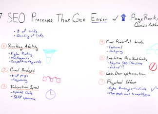7 SEO Processes That Get Easier with Increased PageRank/DA