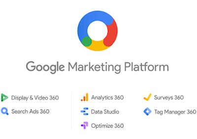 Google for branding - Google Marketing Platform