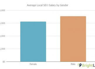 Gender pay gap in local SEO