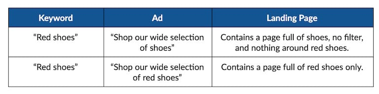 ad congruency example 1