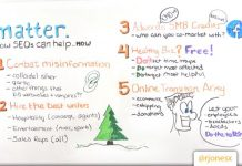 Matter. How SEOs Can Help... Now - Whiteboard Friday