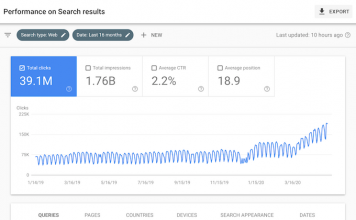 30 Lessons After 30 Million SEO Visitors