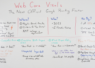 Core Web Vitals: The Next Official Google Ranking Factor - Whiteboard Friday