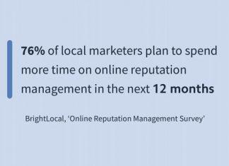BrightLocal Online Reputation Management Survey