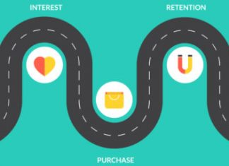 How to effectively incorporate customer journey mapping into your marketing strategy