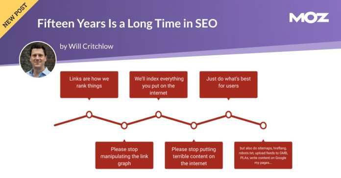 Fifteen Years Is a Long Time in SEO