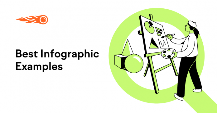 14 Influential Infographic Examples to Inspire You