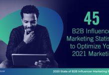 B2B influencer marketing statistics