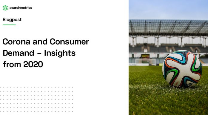Corona and Consumer Demand – Insights from 2020