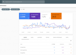 The overview page of Google Search Console.
