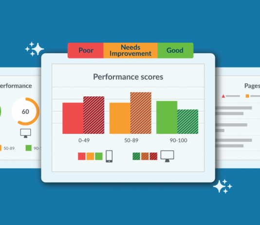 Check Core Web Vitals in Bulk: Moz Performance Metrics Beta
