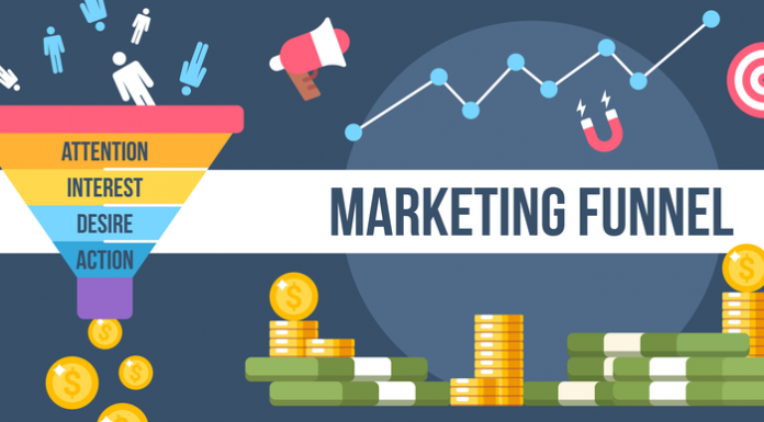 What is a marketing funnel and why does it matter