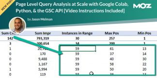 Page Level Query Analysis at Scale