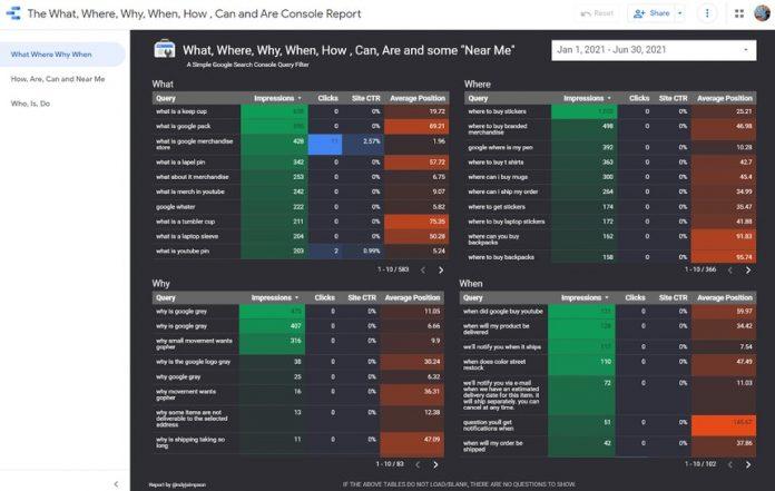Google Data Studio Screenshot 7